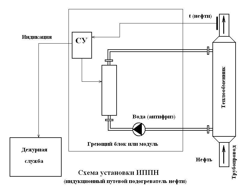 Теплообменник для нефти Пластинчатый теплообменник Alfa Laval M15-BDFL Киров